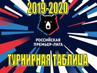 Турнирная таблица чемпионата кхл 2019 премьер лига [PUNIQRANDLINE-(au-dating-names.txt) 32
