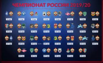 Расписание игр цска 2019 футбол [PUNIQRANDLINE-(au-dating-names.txt) 36