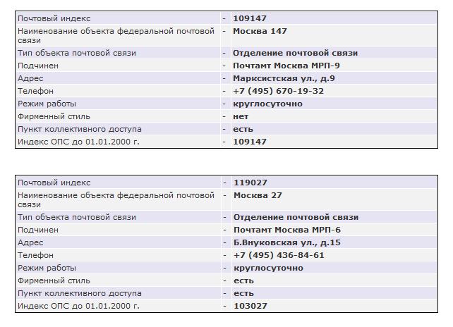 Календарь по украинскому 2015