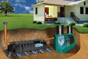 Как выбрать локальное очистное сооружение