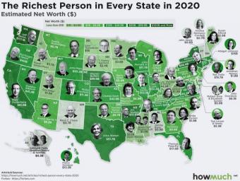 Генсек ООН заявил, что половиной богатств мира владеют всего 26 человек! Имена известны!